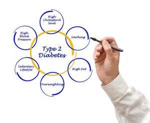 diabetic food plan picture 13
