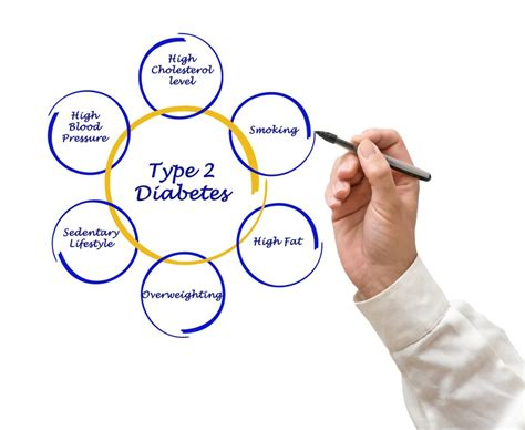 Stop diabetic weight loss picture 1