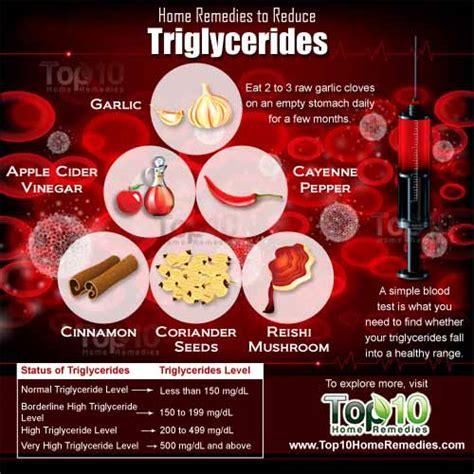 cholestrol lowering diet picture 9