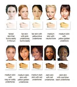 different skin colors picture 5