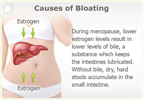 causes of cramping and pain and bloating and picture 6