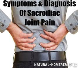 sacroiliac joint pain symptoms picture 13