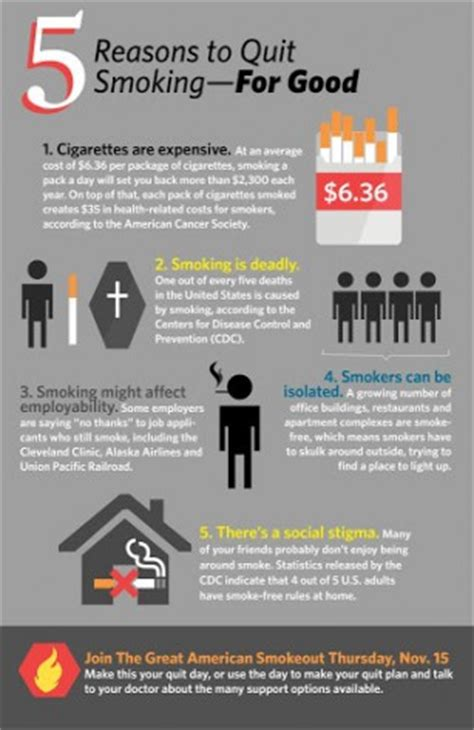 download stop smoking v1.1 picture 9