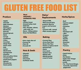 wheat free diet weight loss picture 15