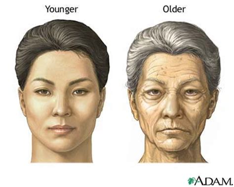 the human face gradually aging pictures picture 7