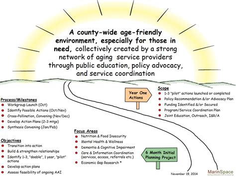 county area agency on aging picture 5