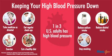 High blood pressure and labor law picture 7