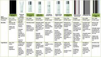 herbalife skin care side effects picture 2