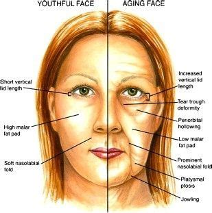 google home remedies anti ageing for the older picture 3