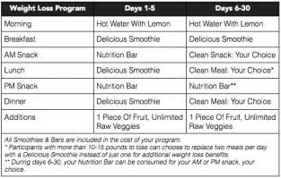 teen weight loss programs picture 13