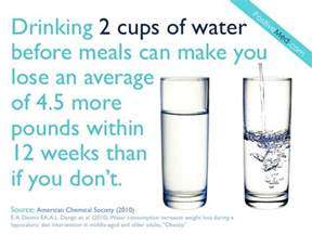 does water cause weight loss picture 1