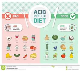 diet for acid reflux picture 6