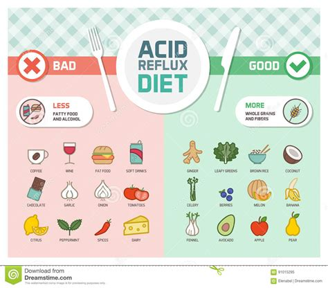 acid reflux what to eat diet picture 11
