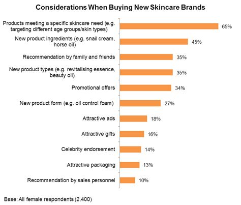 consumer reports of skin care products picture 4