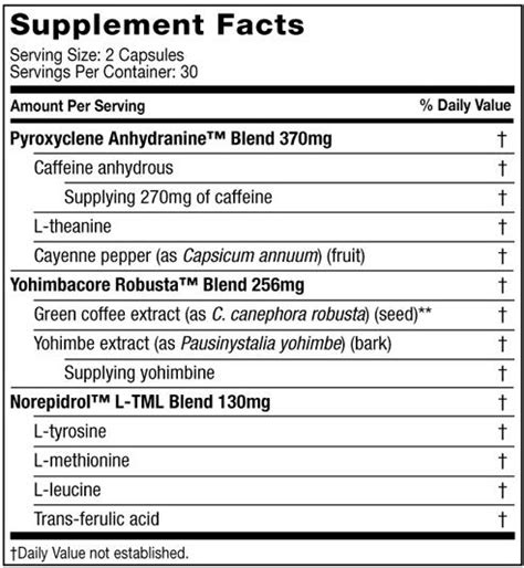 hydroxycut facts picture 1