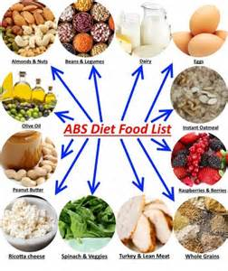 abs diet picture 15