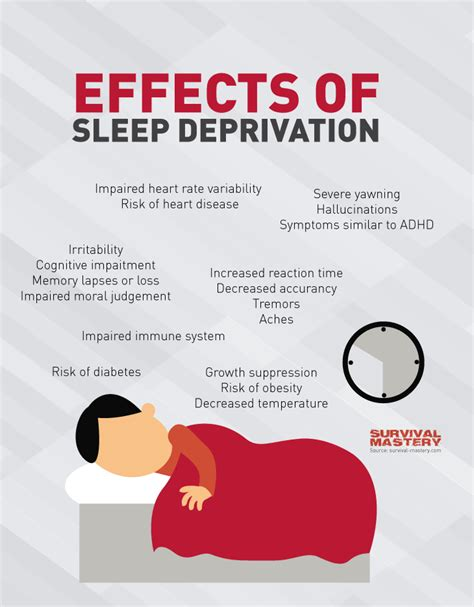 consequences of sleep depravation picture 3