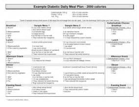 diabetic free menus picture 6