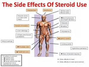 testosterone dose bodybuilding picture 5