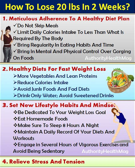 how fast can i lose weight on dietrine picture 11