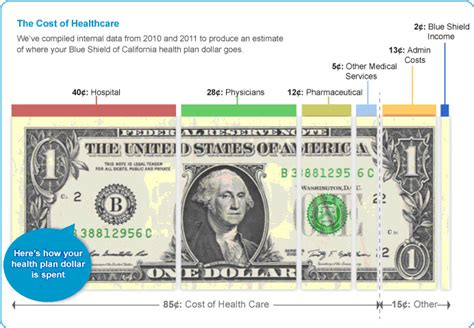cost of therapy at kingsberg medical picture 15