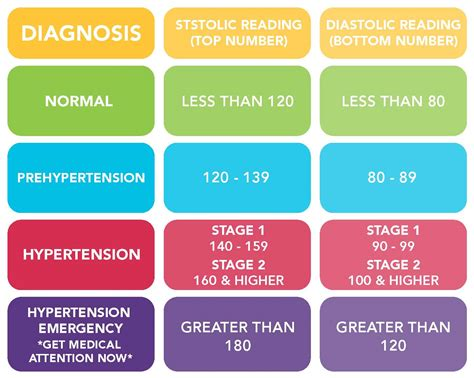 2014 blood pressure and cholesterol meds that worsen picture 5