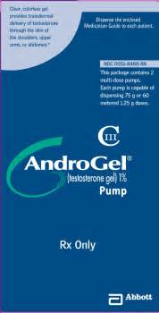 androgel pump picture 2