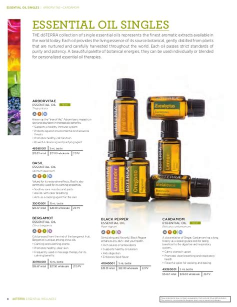 doterra oil male enhancement picture 11