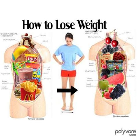 how two loss weight picture 3