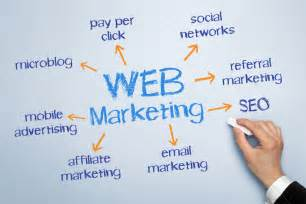 online business marketing picture 14