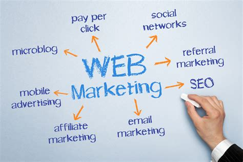 how to market my online business 2014 picture 7