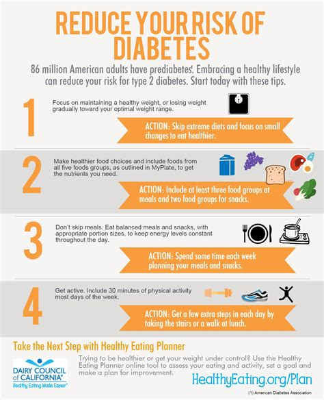 diabetes diet tips picture 11