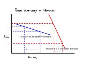 total product curve definition picture 7