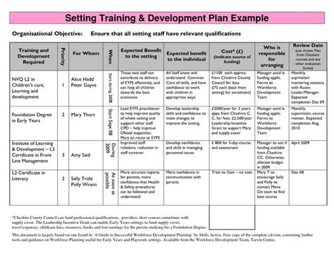 free business plans for home nursing care picture 1