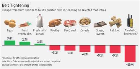 changing american diet picture 8