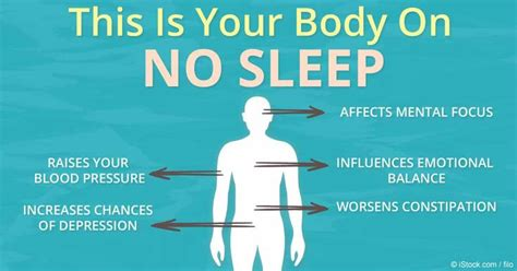 no sleep health risk picture 6