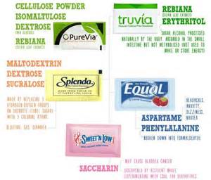 sucralose and bladder problems picture 13