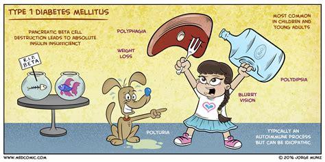 ultasound of bladder and pelvis picture 4