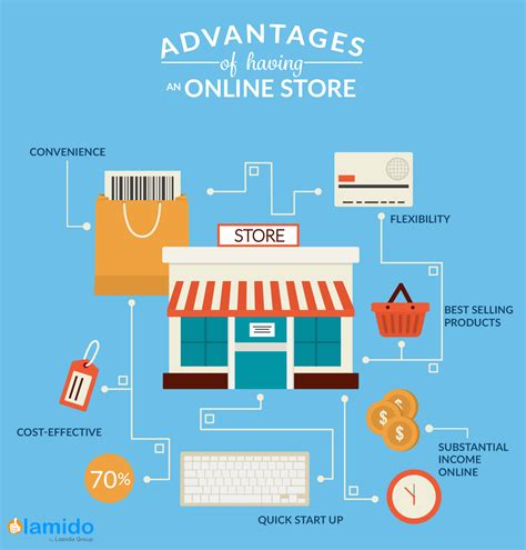 business to business online stores picture 5