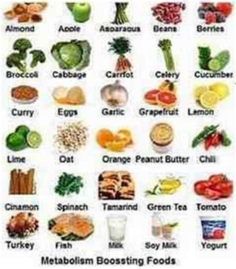 natural foods metabolism stimulators rating picture 3