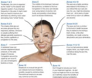 dealing with acne d to hormone changes picture 5