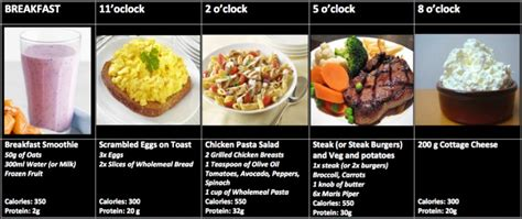 endomorph food for weight loss picture 9