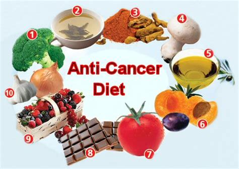 diet cancer nutrition picture 15