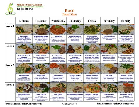 free renal diabetic diets picture 5