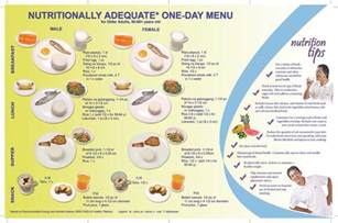 a menu and diet to follower lose weight picture 7