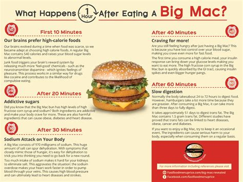 increase appetite picture 15