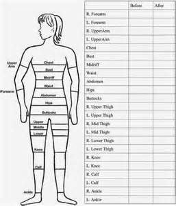 weight loss measurement chart picture 5