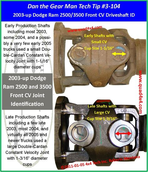 2003 ram 2500 front universal joint picture 2