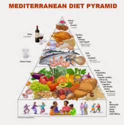 harvard food pyramid for diabetics picture 5