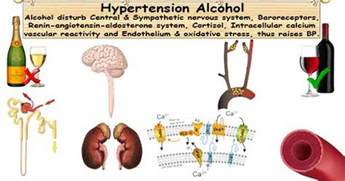 alcoholic with low blood pressure picture 6